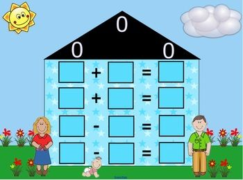 Meet the Fact Family Students will practice writing their family of facts using this SMARTBoard Lesson.There are 19 programmable slides in this lesson. FREE