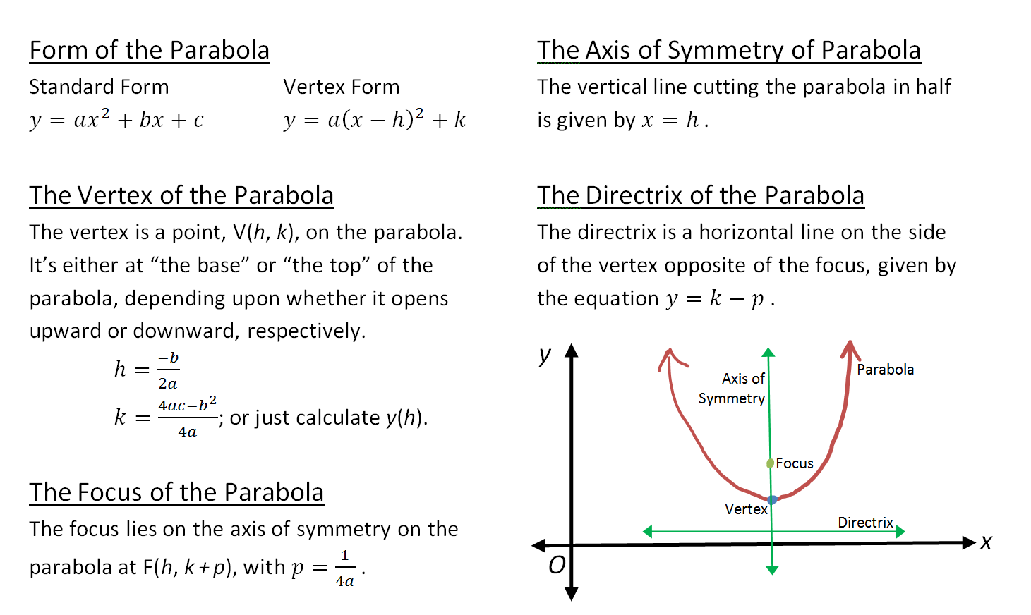 Figure B: Parabola cheat sheet for vertically oriented parabolas ...