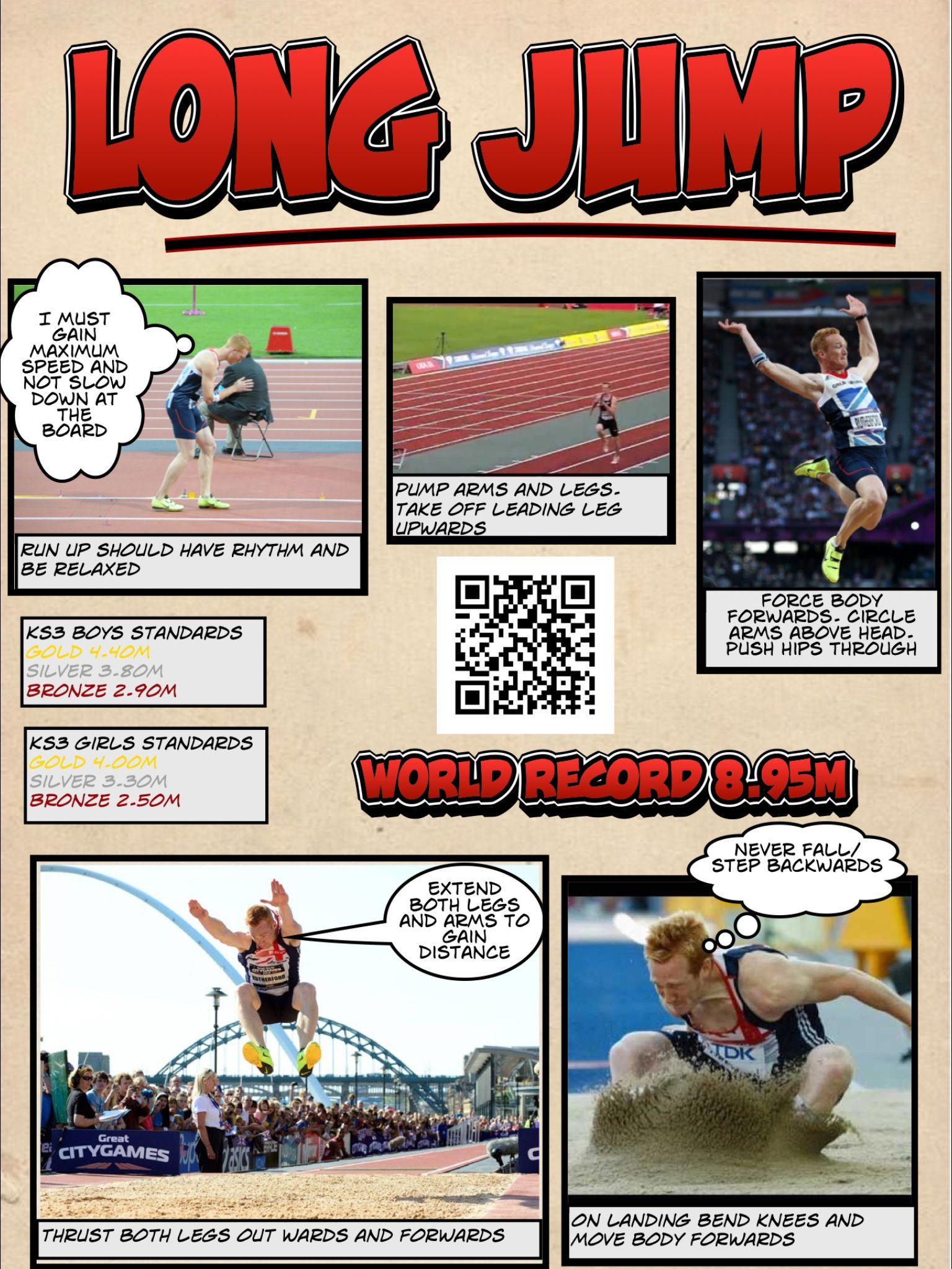 Long Jump Resource