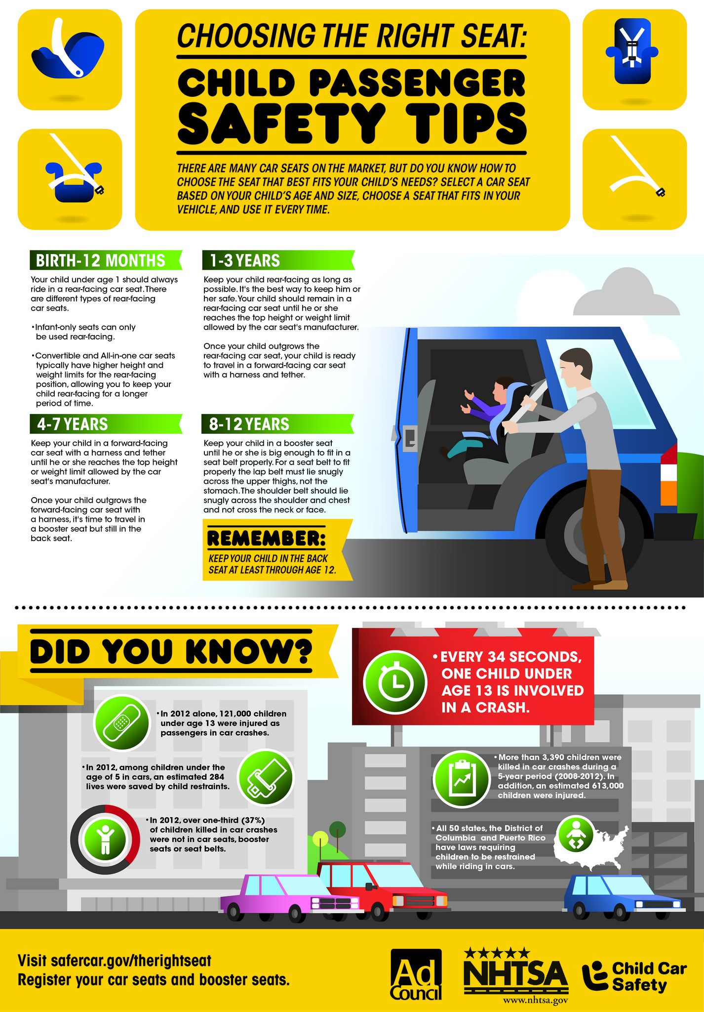 Choosing The Right Seat Child Passenger Safety Tips