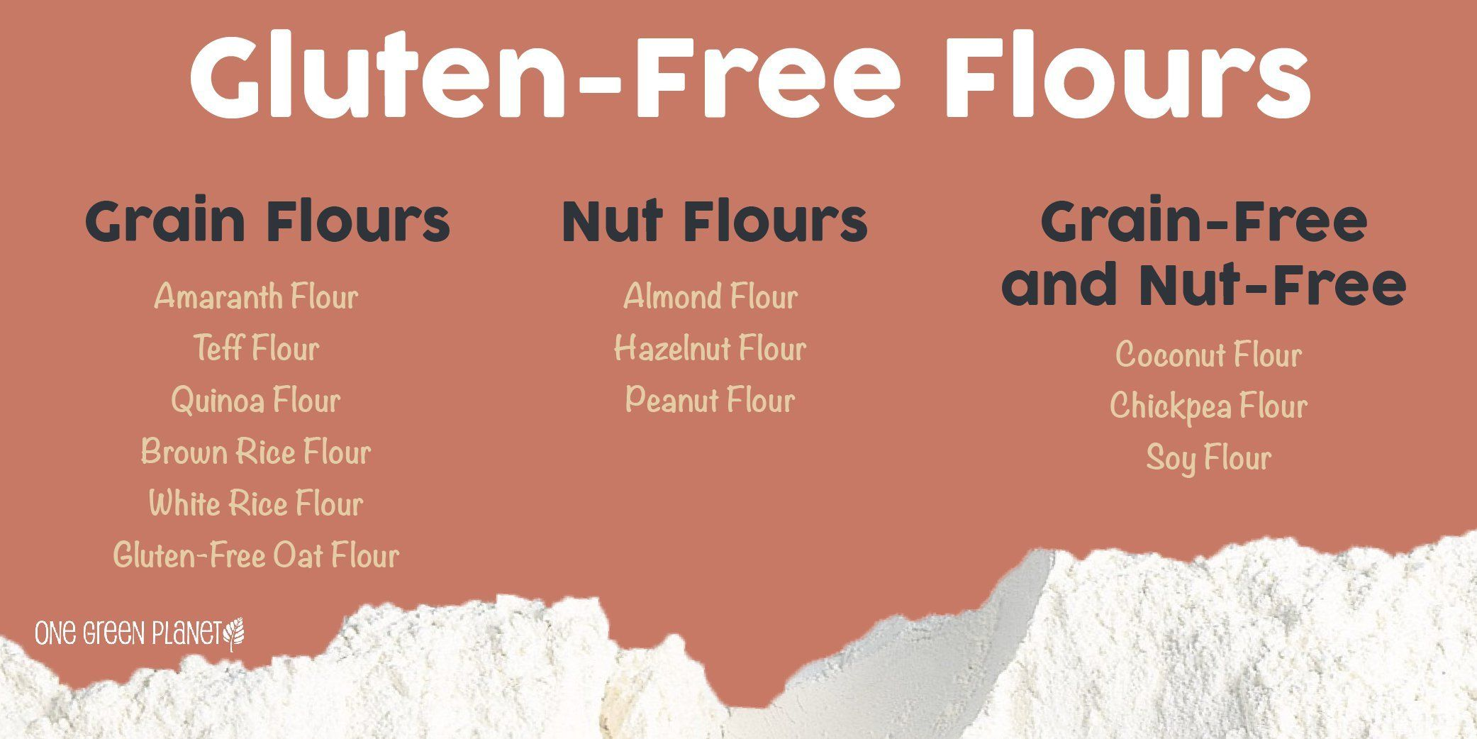Image result for almond flour conversion chart Baking