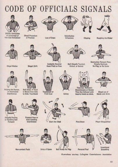 Baseball Referee Hand Signals Whatdoyoumean Football Referee Nfl Teams Logos Football Conditioning Drills