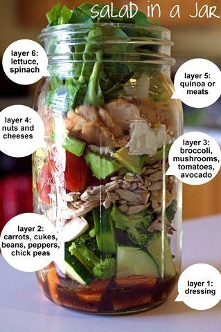 salad in a jar motivation health pinterest salade salades en bocal et recette repas. Black Bedroom Furniture Sets. Home Design Ideas