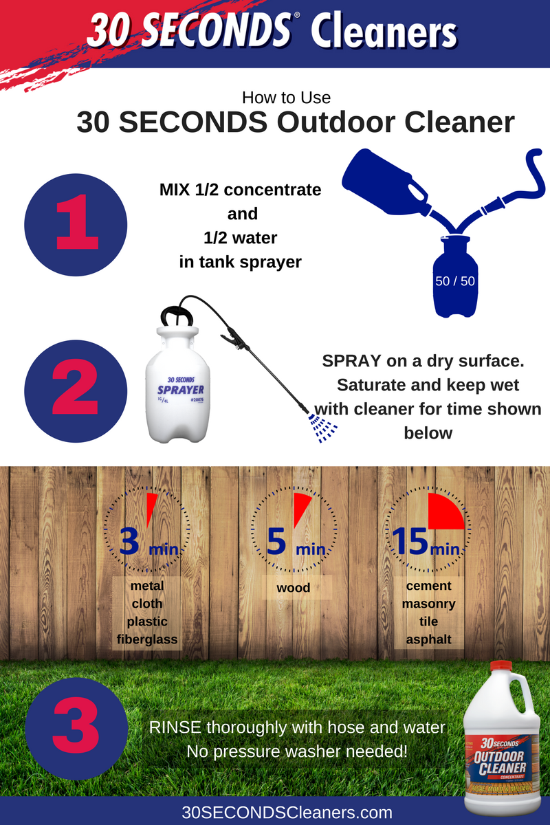 30 Seconds Outdoor Cleaner Outdoor Cleaners Outdoor Cleaning Pressure Washing