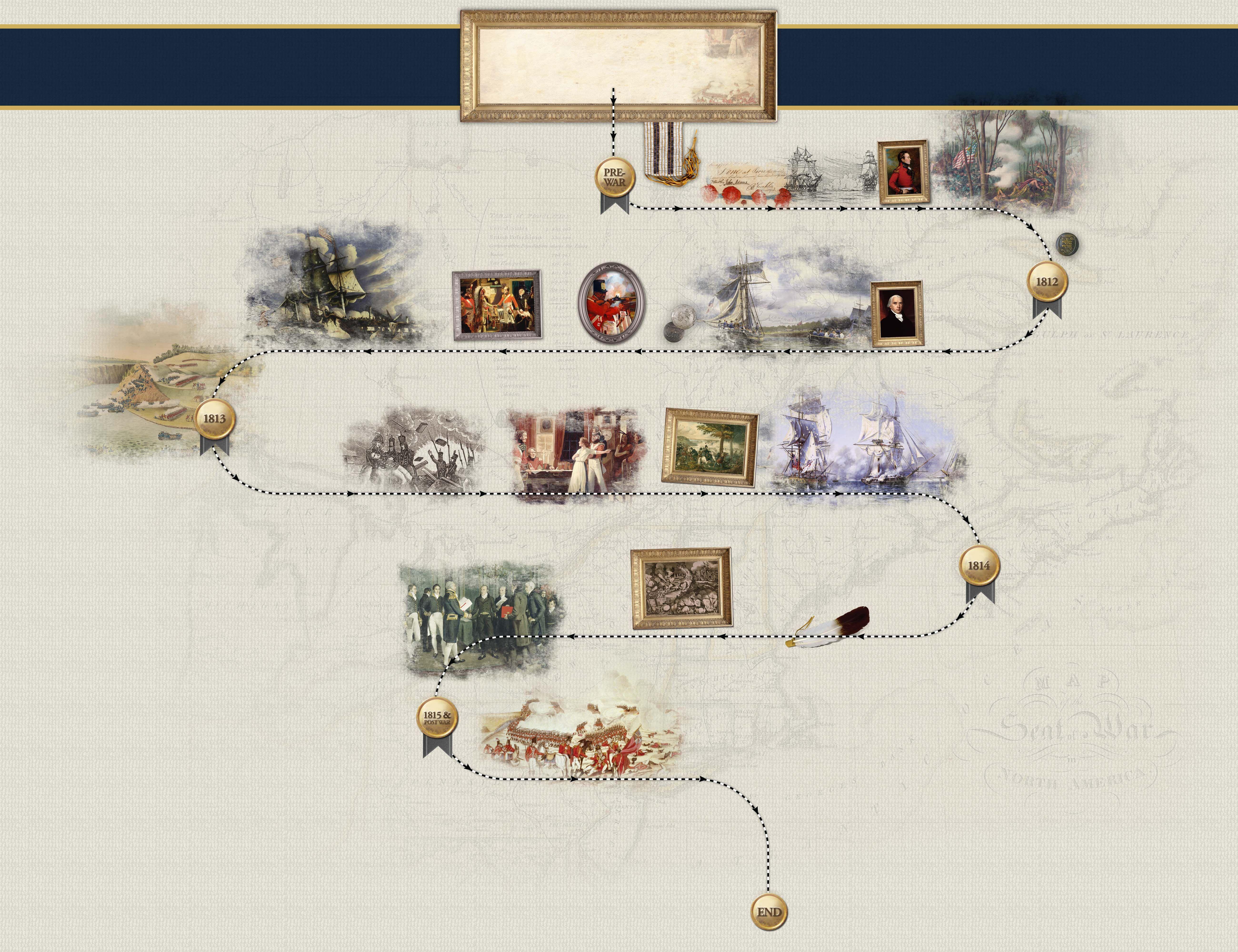 War of 1812 Interactive Timeline | War of 1812 | Pinterest | 1812 ...