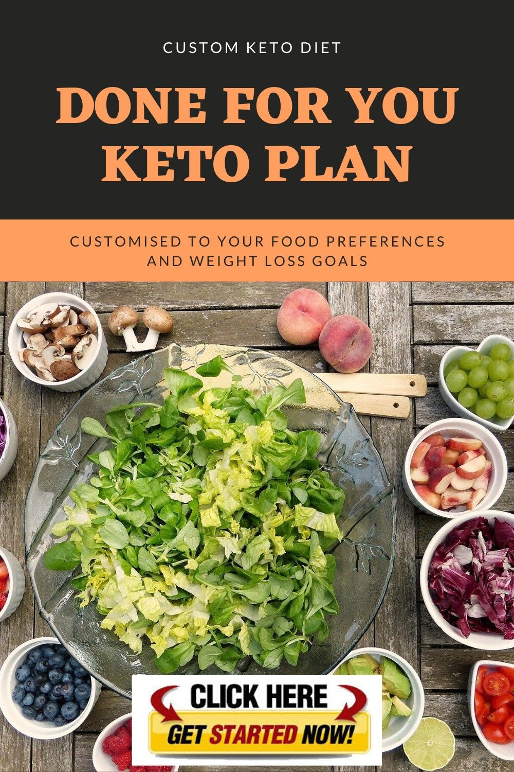 The HOTTEST Keto Offer In The United States in 2020   Keto ...