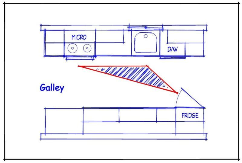 Image detail for -the galley or corridor style kitchen design layout