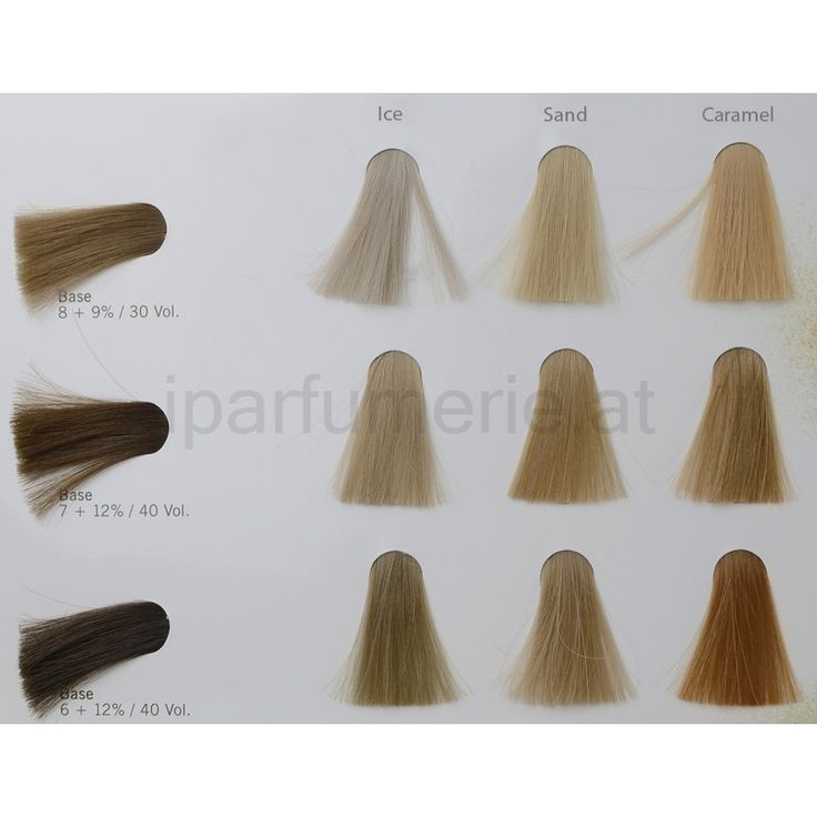 schwarzkopf professional blondme natural sand google search hair pinterest sands. Black Bedroom Furniture Sets. Home Design Ideas