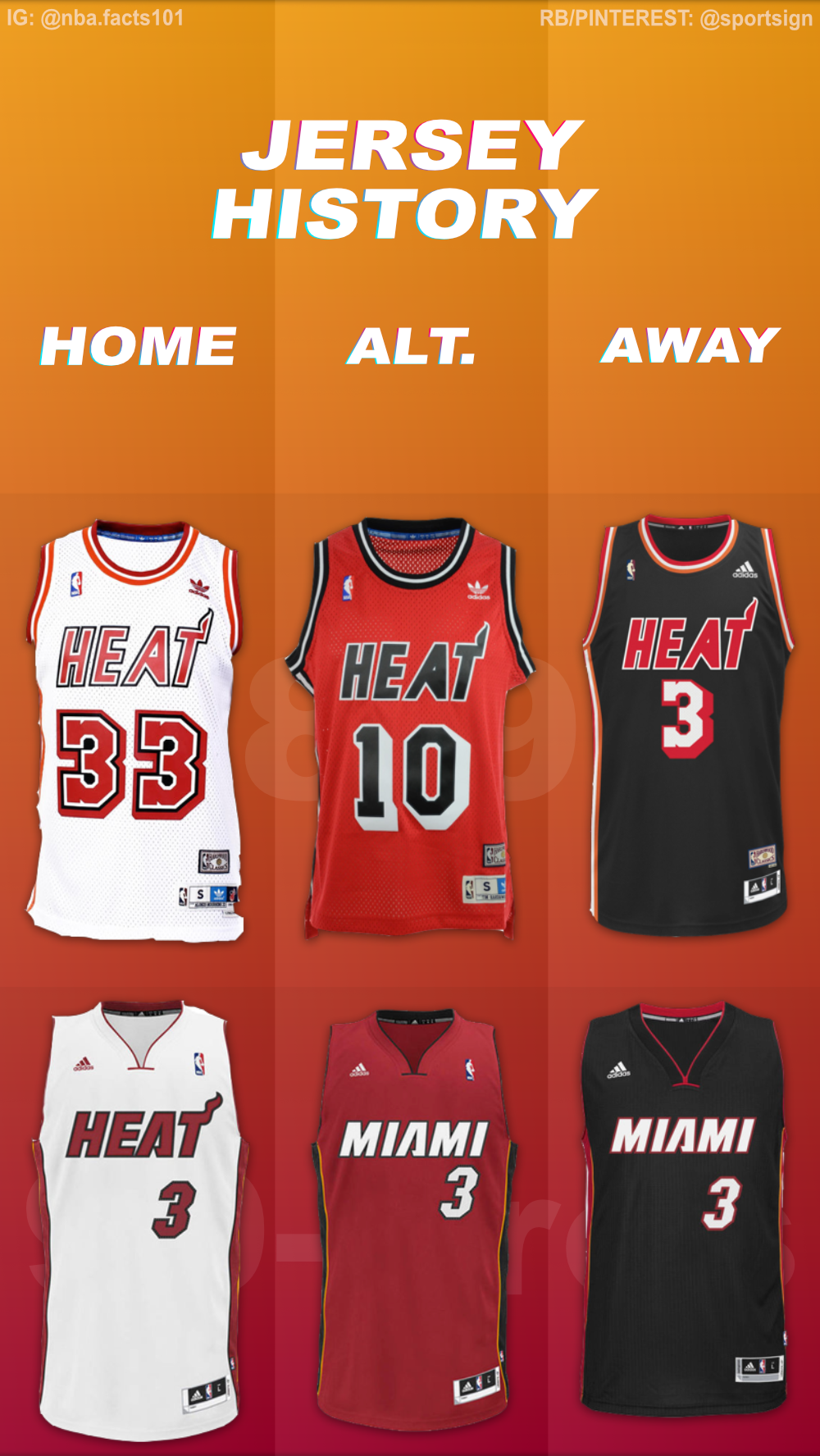 History of the NBA Basketball Team Miami Heat Jersey's