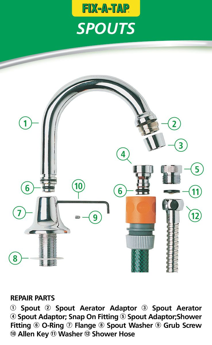 Fix A Tap Offers A Comprehensive Range Of Water Saving Repair