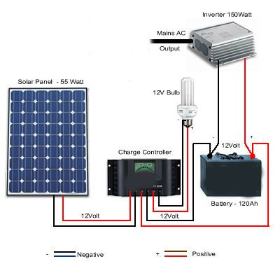 solar battery system diagram solar powered lights pinterest rh pinterest com diy solar panel system wiring diagram diagram for solar panel system