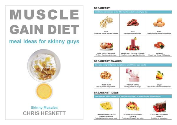The Best Muscle Building Diet Plan