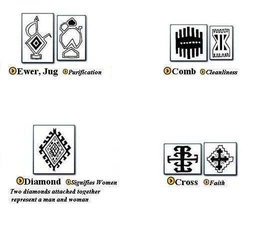 Waldorf Grade Ancient Persia Symbolotifs In Persian Rugs