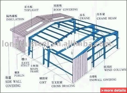 Shed Warehouse Design Bing Images Steel Buildings Steel Structure Buildings Steel Workshop
