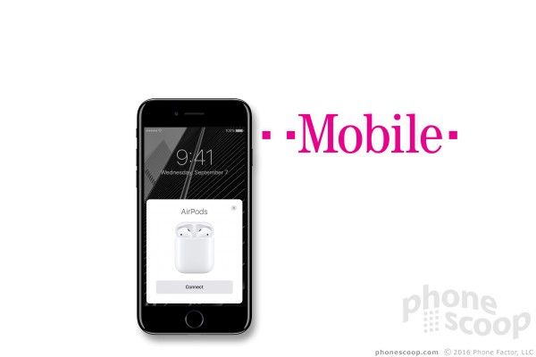T Mobile Adds Free Applecare To Its Device Insurance Plan Free