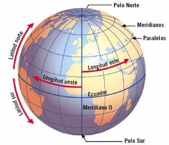 Localizacion E Interpretacion Globo Terraqueo Buscar Con Google Paralelos Y Meridianos Actividades De Geografia Geografia Para Ninos