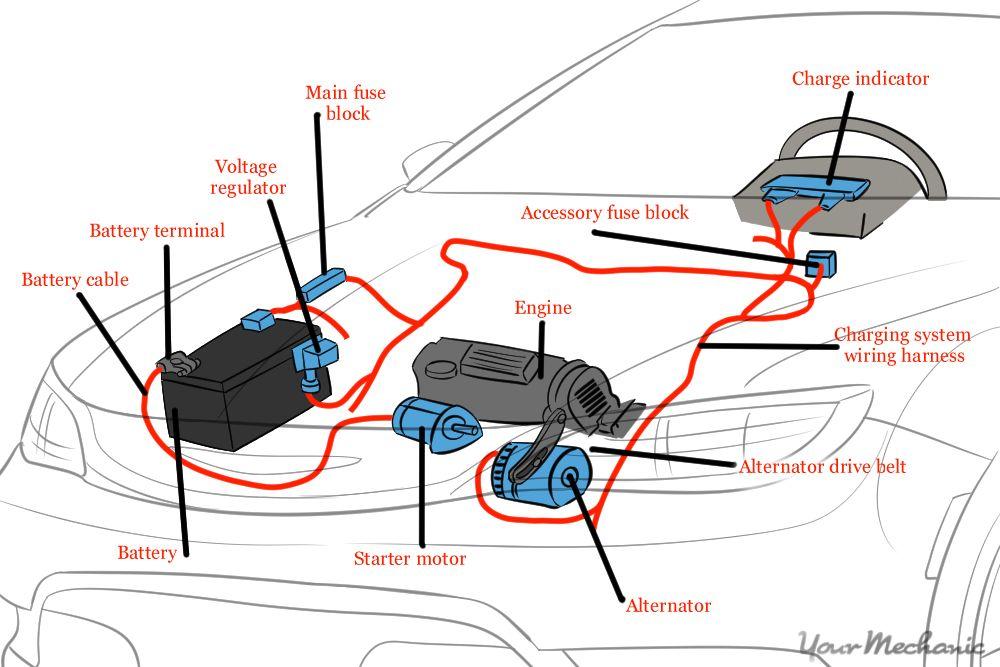 Sistem Pendawaian Elektrik Kereta Google Search Electrical Diagram Voltage Regulator Alternator