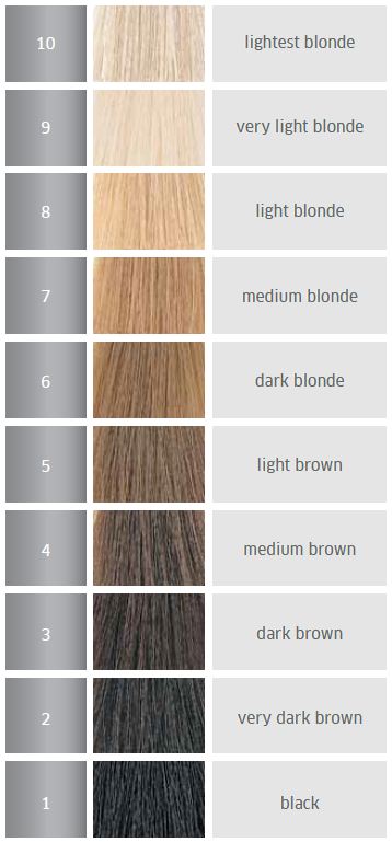 Base Haircolor I M Either 5 Or 6 Wella 6nn Seems To Be An Exact Match To My Base Where As 6nw Seems To Be To Hair Levels Hair Color Chart