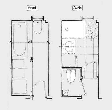 SELLES - SALLE DE BAINS EN LONGUEUR idées salle de bain - idee plan maison en longueur