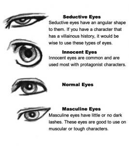 How To Draw Anime Boy Eyes This Is Helpful For People Who Like