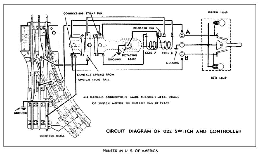train lionel 3656 wiring diagram