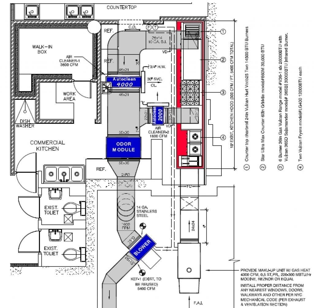 kitchen ventilation system bistro decorating ideas design