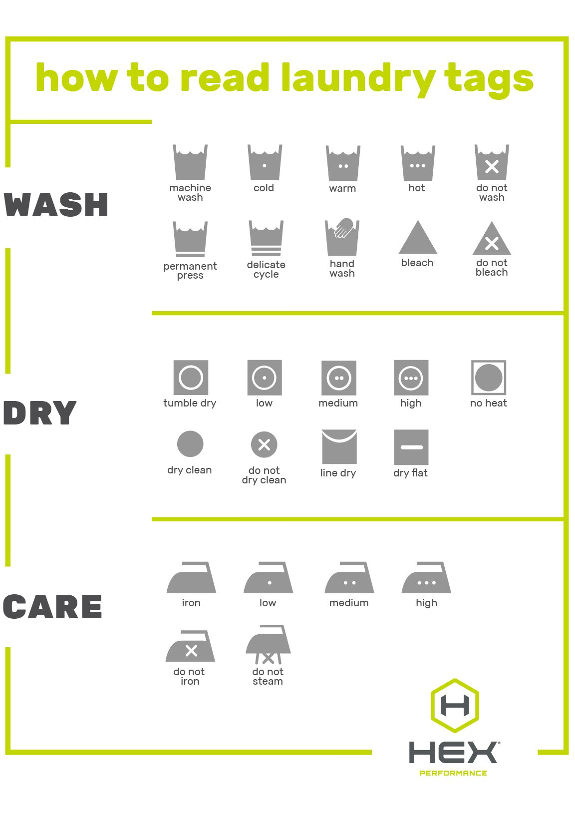 Free Printable How To Read Laundry Symbols
