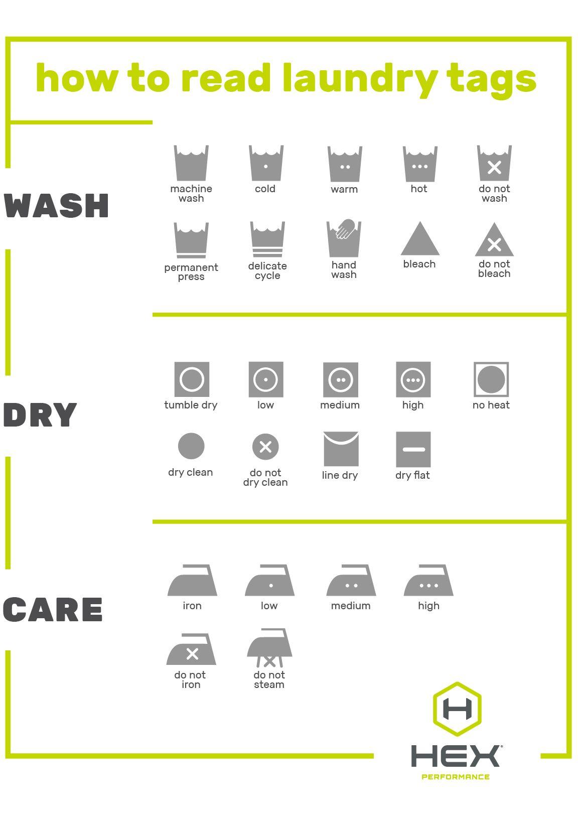 How To Read Laundry Symbols Free Printable Laundry Tag