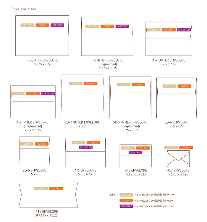 envelope sizes f8 greeting or a7 5x7 invitation ideas