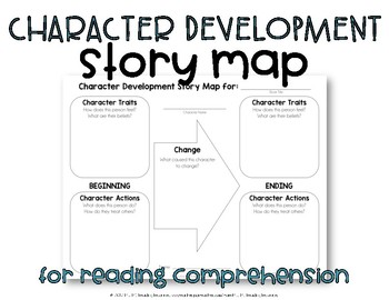 photo relating to Story Map Printable known as Personality Advancement Tale Map within just 2019 Products and solutions