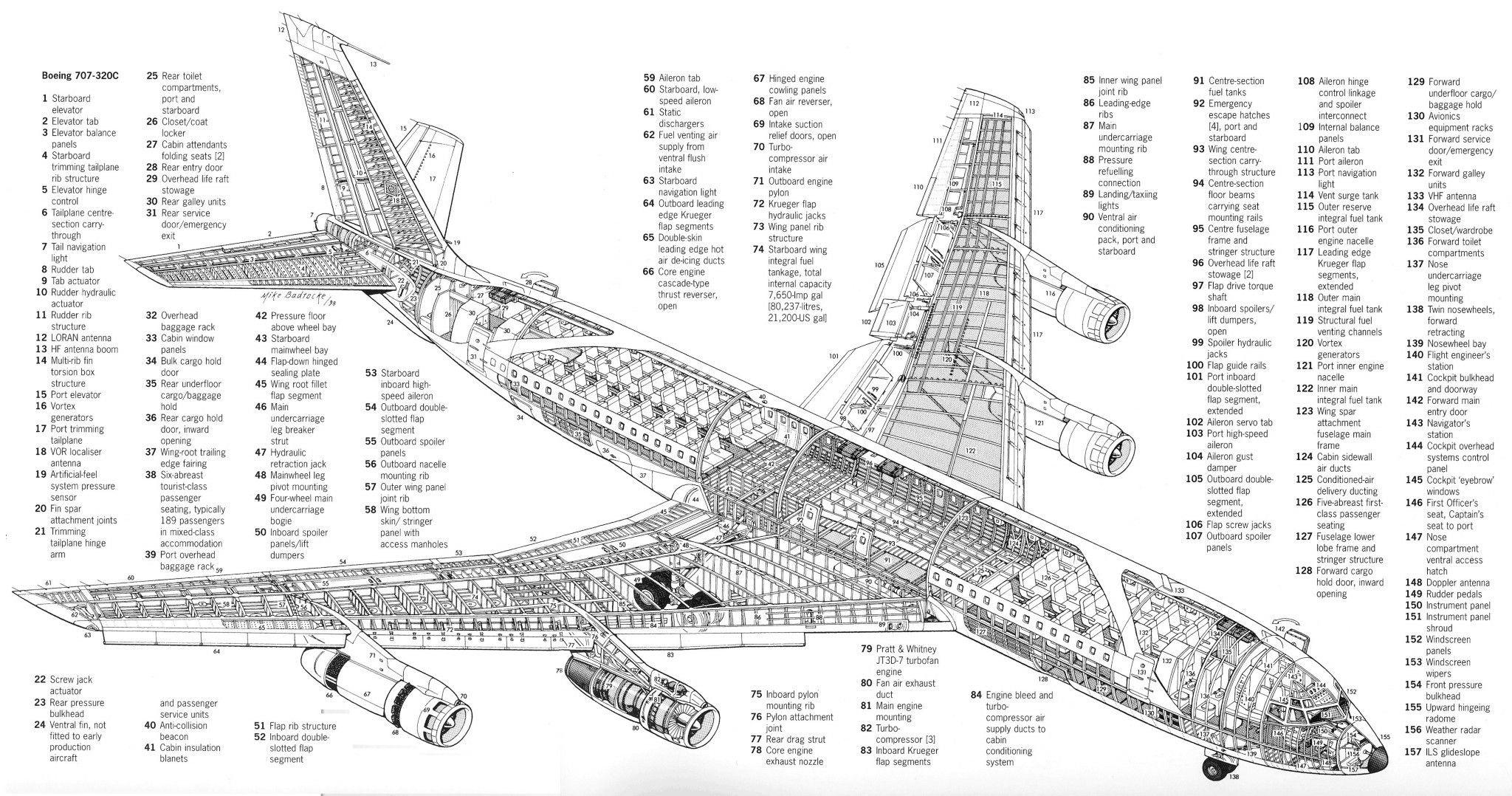 Imagem De Planes Por David Sosnovsky