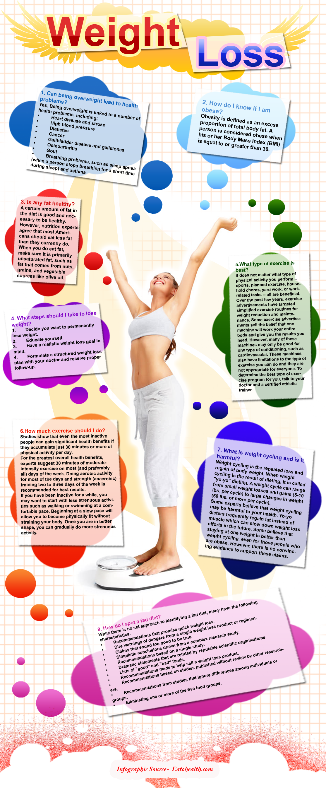 Top 8 Weight Loss Question And Answer Diet And Weight Loss By