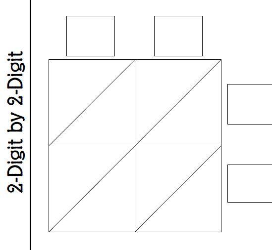 math lattice method template for multiplication cool math stuff math multiplication. Black Bedroom Furniture Sets. Home Design Ideas