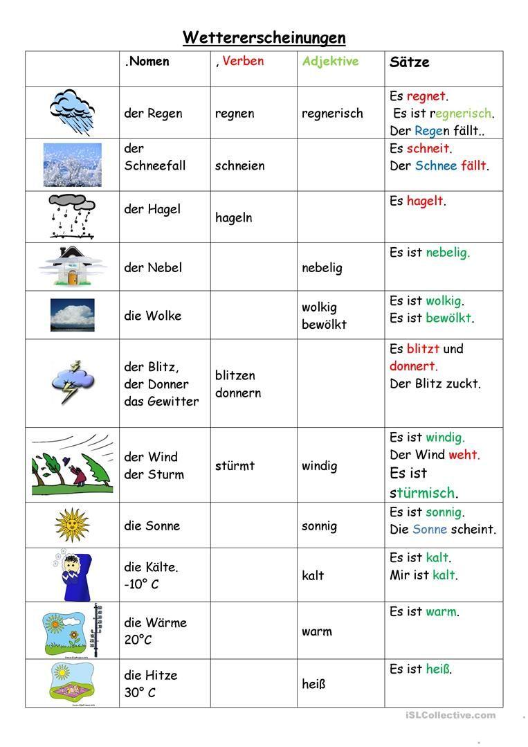 Wettererscheinungen Winterworte Adjektive Und Lernen German