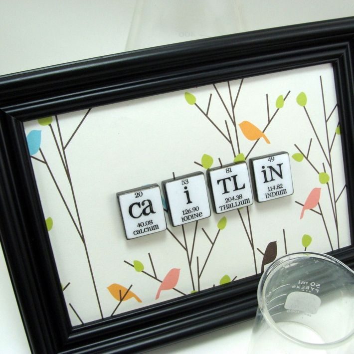 15 handmade geek gifts from small designers dvice caitlin chemistry art periodic table name sign urtaz Image collections