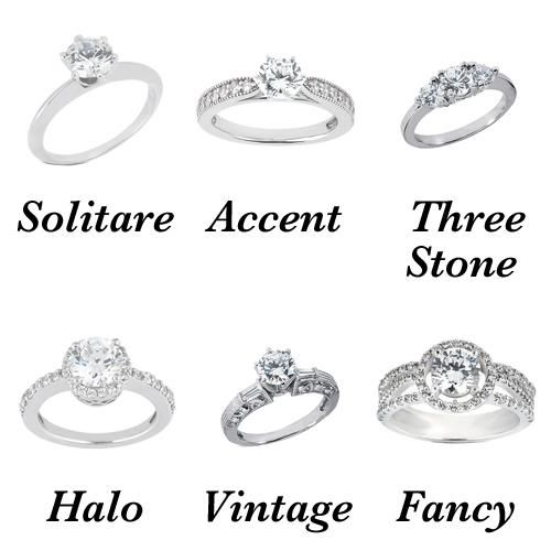 engagement rings types of settings 2 - Types Of Wedding Rings