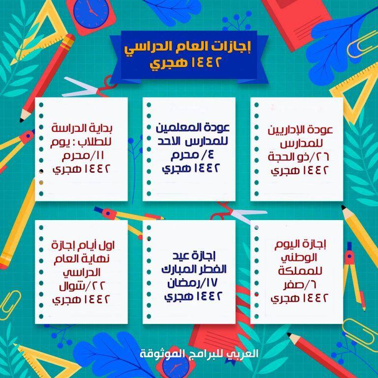 التقويم الدراسي 1442 في السعودية ومواعيد الاختبارات والاجازات خلال العام الهجري Academic Calendar Calendar 2021 Calendar
