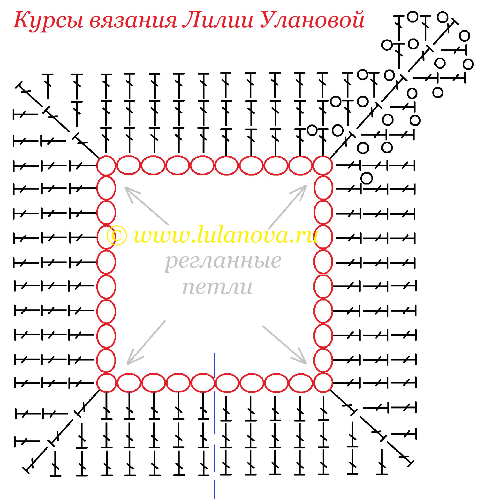 Схема вязаного реглана