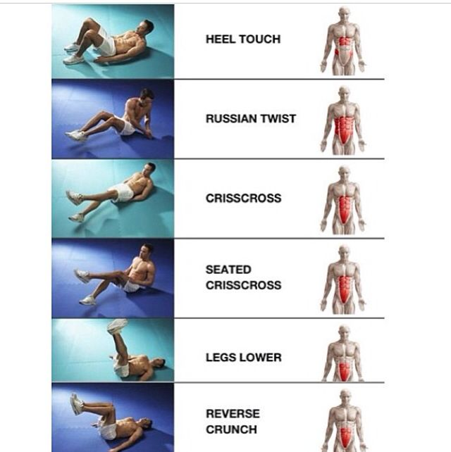 Targeted workouts #fitness