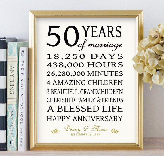 50th Anniversary Gift for Parents Golden 50 Years Wedding Anniversary Sign Personalized Art Print or Canvas faux Gold Black CUSTOM