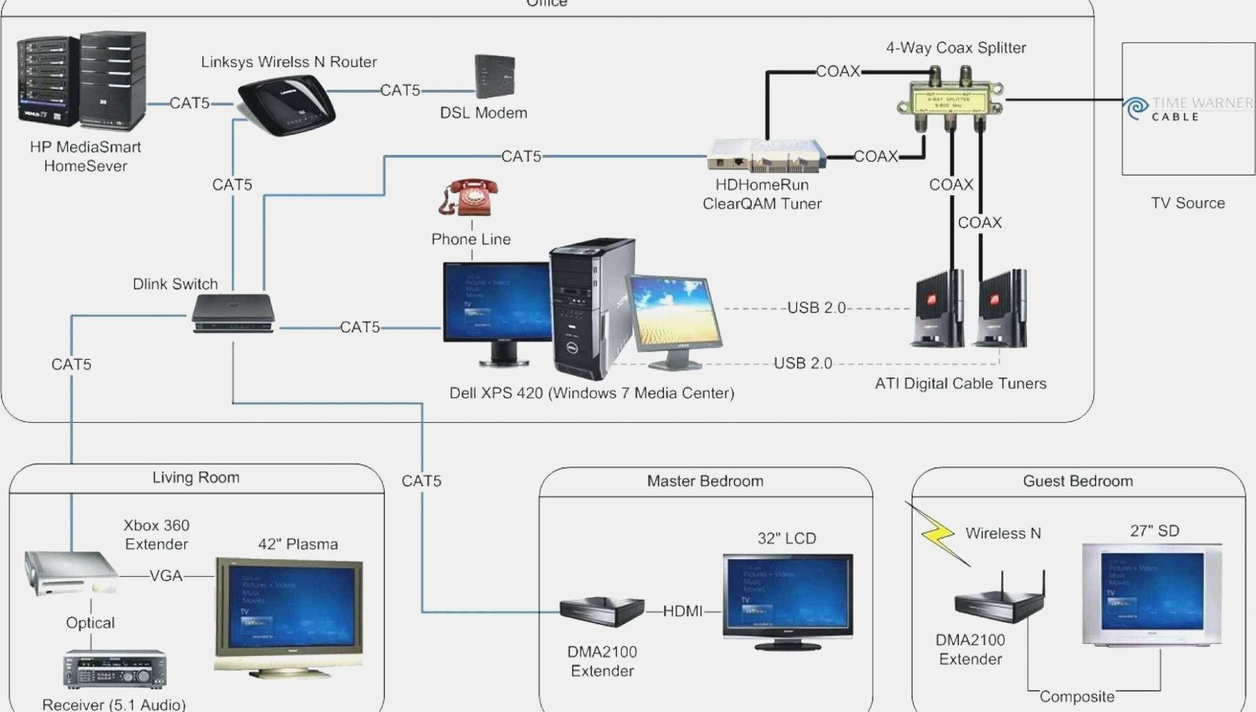 19 Automatic Network Switch Diagram Design Ideas