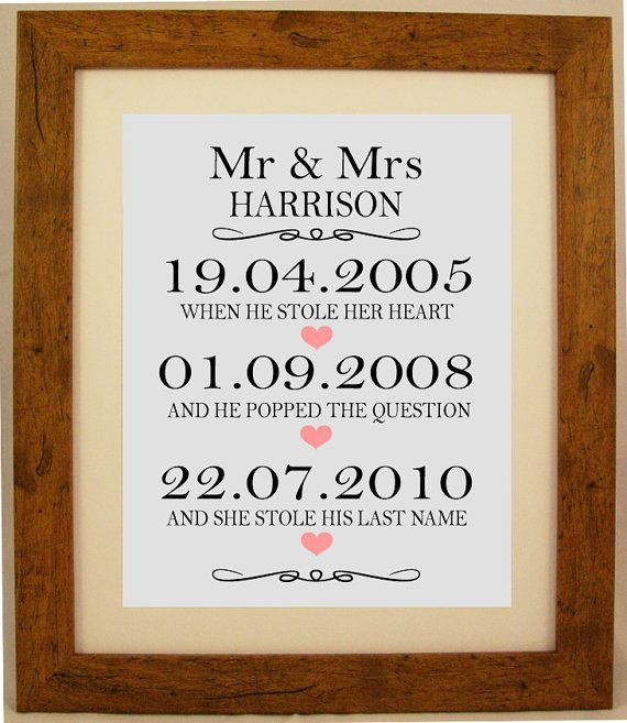 Items Similar To Personalised Key Family Dates Word Art Gift Perfect For Love Anniversaries On Etsy