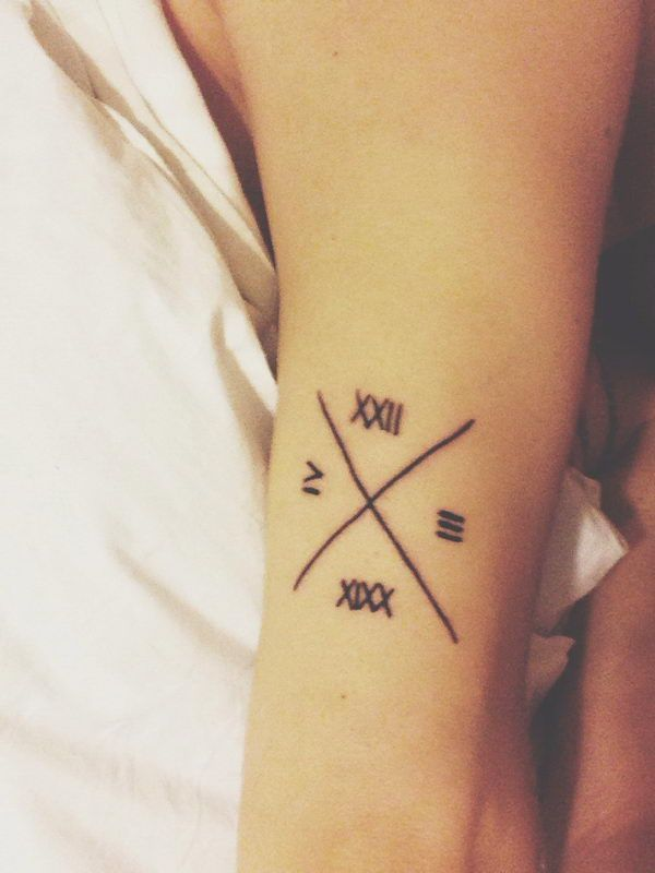 25 Hot Roman Numeral Tattoos Designs Roman Numeral Tattoos