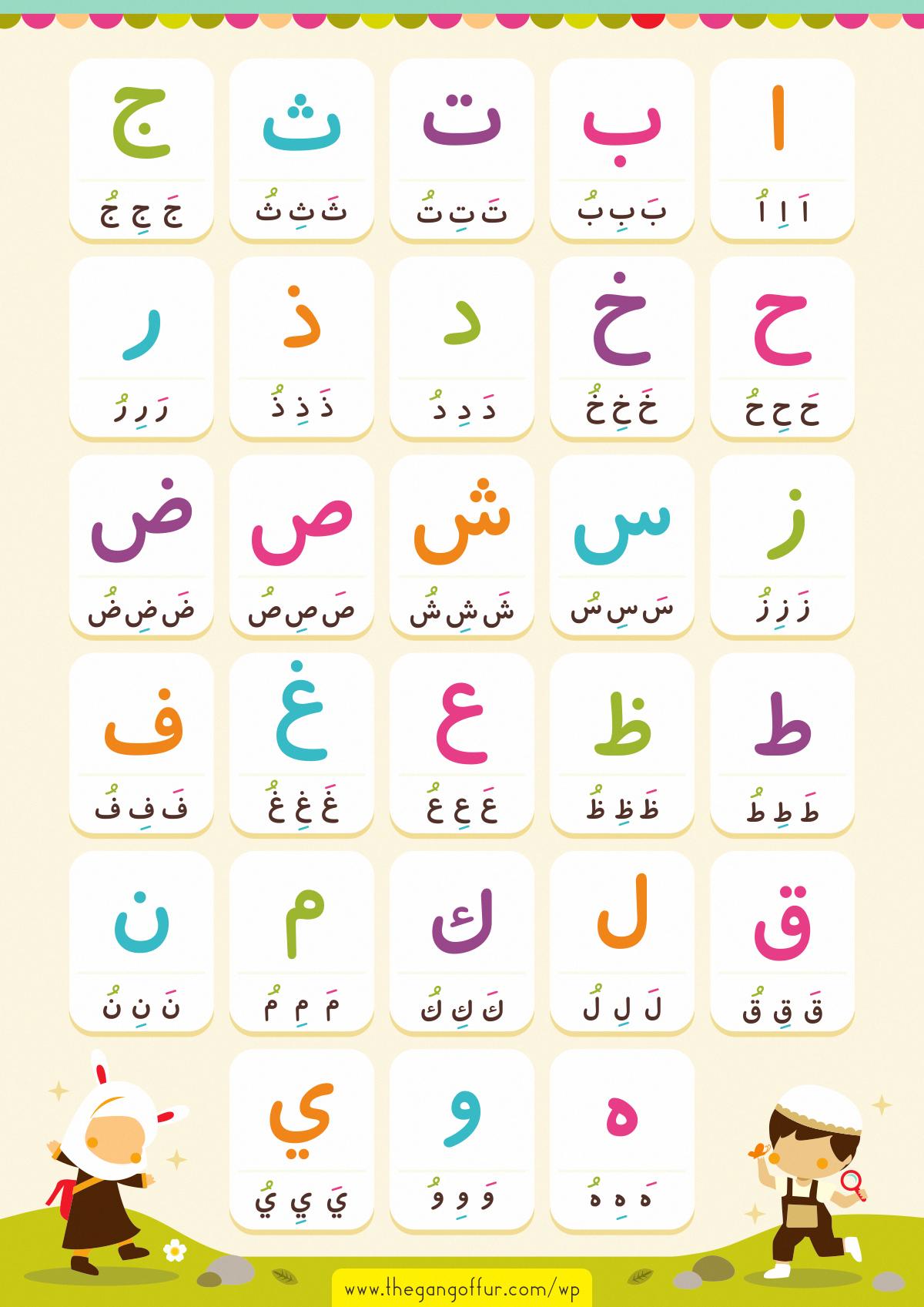 Free Printable New Hijaiyah Poster