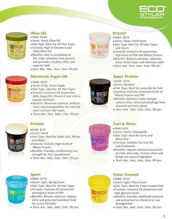 Diy Natural Hair Care Product Review Eco Styler Styling Gel Natural Hair Diy Natural Hair Styles Natural Hair Care