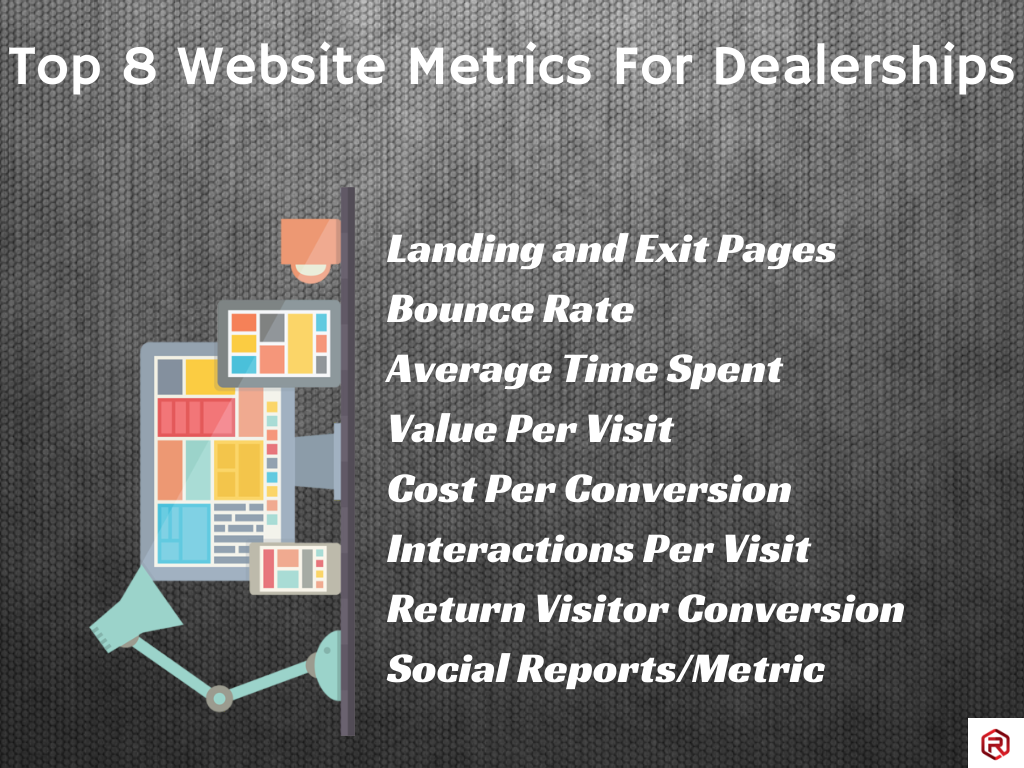 Top 8 Website Metrics For Dealerships. #Automarketing | ford | Pinterest