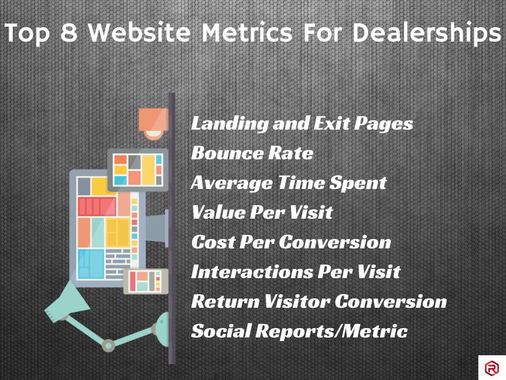 Top 8 Website Metrics For Dealerships. #Automarketing | Automotive ...