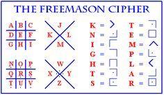 Secret Codes For Writing | Freemason code uses symbols to