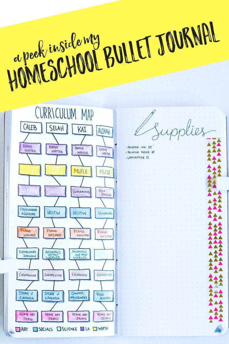 My homeschool bullet journal setup bullet journal and homeschool my homeschool bullet journal setup solutioingenieria Image collections