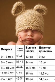 вязаные шапочки для новорожденных мальчиков Ls шапочки вязание